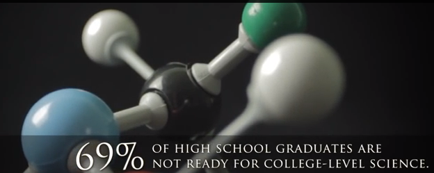 "molecule figure with text that reads,"" 69% of high school graduates are not ready for college level science"""