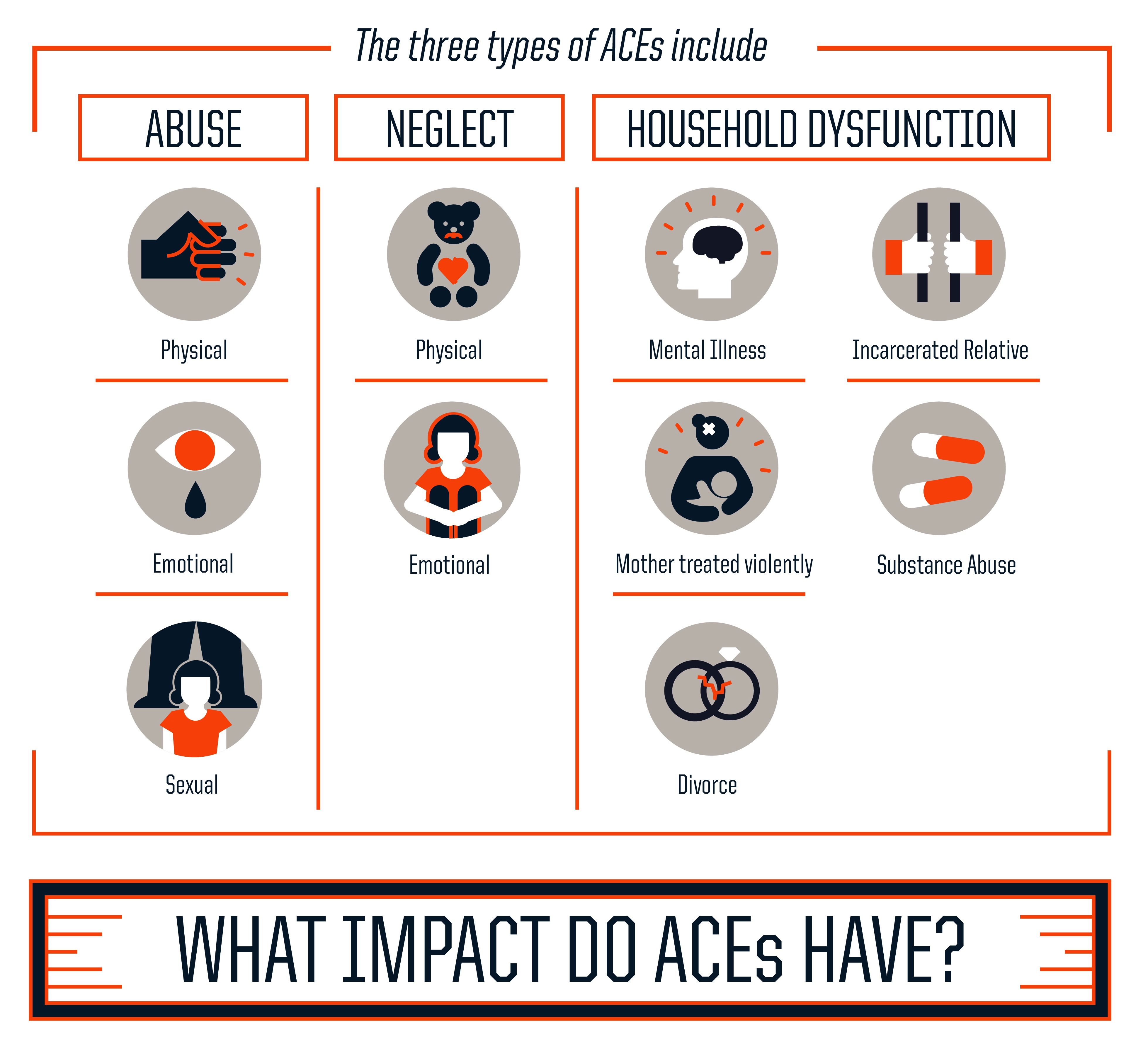 Adverse Childhood Experiences Linked To >> Everything Matters The Power Of Addressing Adverse