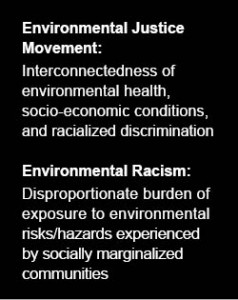 Environmental Justice Movement: Interconnectedness of environmental health, socio-economic conditions, and racialized discrimination. Environmental Racism: Disproportionate burden of exposure to environmental risks/hazards experienced by socially marginalized communities.