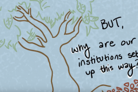"Hand drawn tree with text ""but, why are our institutions set up this way?"""