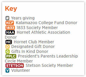 Key to icons on the Donor Honor Roll